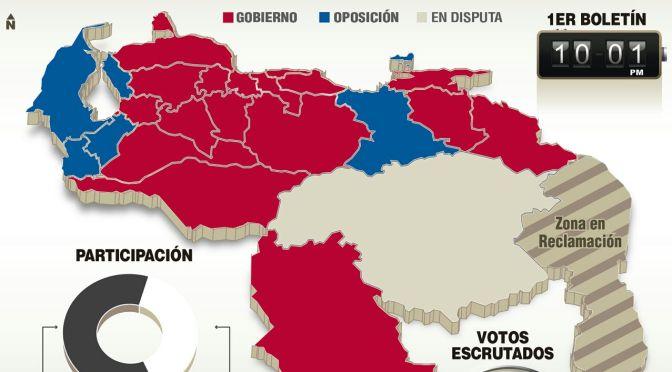 """Elecciones en Venezuela y la estrategia de la """"intervención internacional"""""""